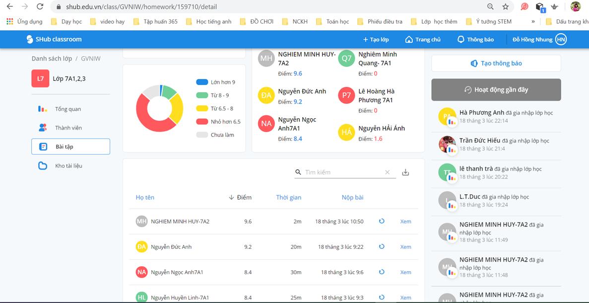 Sử dụng phầm mềm Shub Classroom trong việc tạo các đề kiểm tra, đánh giá phân loại học sinh